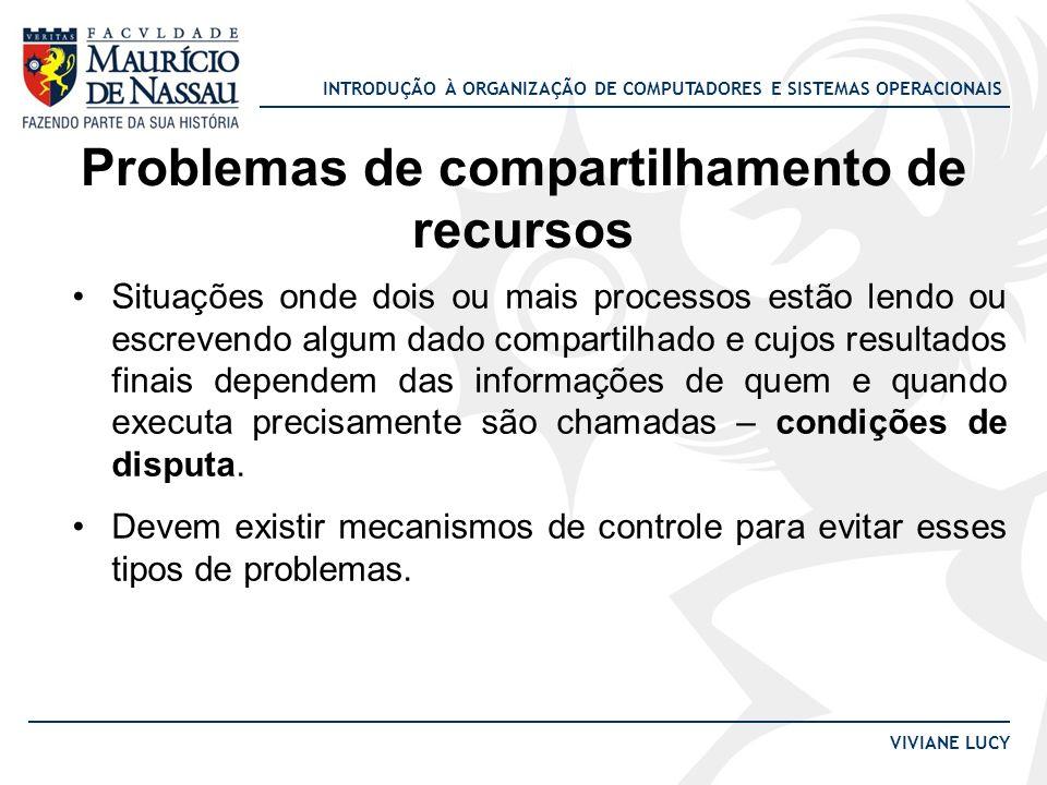 INTRODUÇÃO À ORGANIZAÇÃO DE COMPUTADORES E SISTEMAS OPERACIONAIS VIVIANE LUCY Problemas de compartilhamento de recursos Situações onde dois ou mais pr