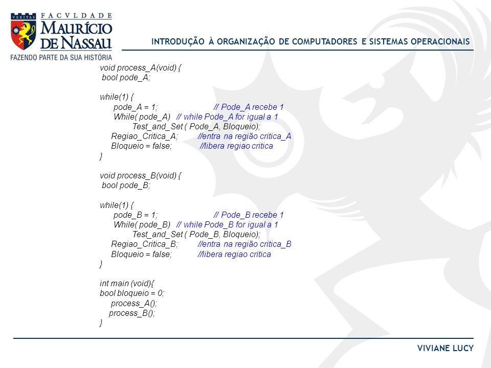 INTRODUÇÃO À ORGANIZAÇÃO DE COMPUTADORES E SISTEMAS OPERACIONAIS VIVIANE LUCY void process_A(void) { bool pode_A; while(1) { pode_A = 1; // Pode_A rec