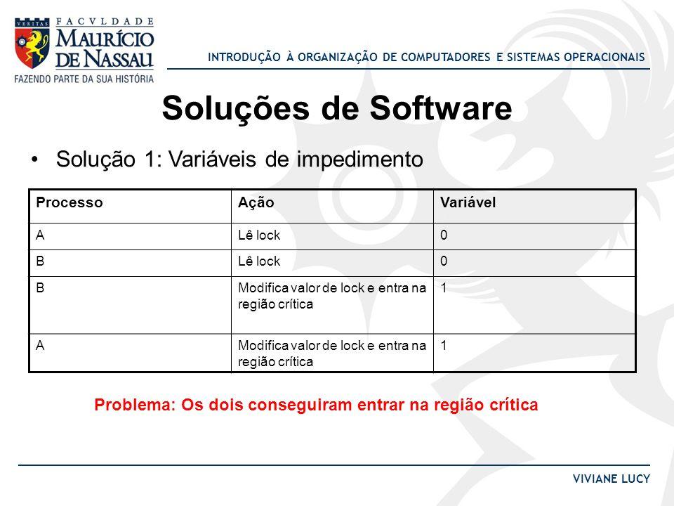 INTRODUÇÃO À ORGANIZAÇÃO DE COMPUTADORES E SISTEMAS OPERACIONAIS VIVIANE LUCY Soluções de Software Solução 1: Variáveis de impedimento ProcessoAçãoVar