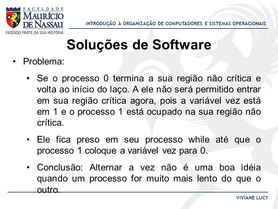 INTRODUÇÃO À ORGANIZAÇÃO DE COMPUTADORES E SISTEMAS OPERACIONAIS VIVIANE LUCY Soluções de Software Problema: Se o processo 0 termina a sua região não
