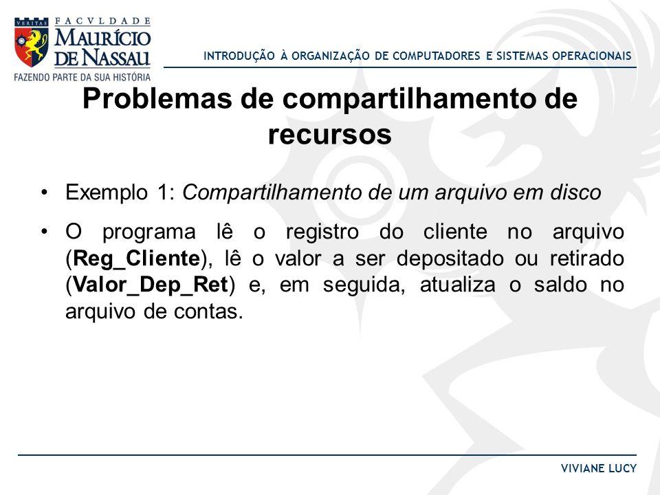 INTRODUÇÃO À ORGANIZAÇÃO DE COMPUTADORES E SISTEMAS OPERACIONAIS VIVIANE LUCY Problemas de compartilhamento de recursos Exemplo 1: Compartilhamento de