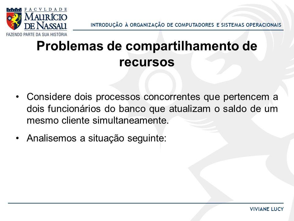 INTRODUÇÃO À ORGANIZAÇÃO DE COMPUTADORES E SISTEMAS OPERACIONAIS VIVIANE LUCY Problemas de compartilhamento de recursos Considere dois processos conco