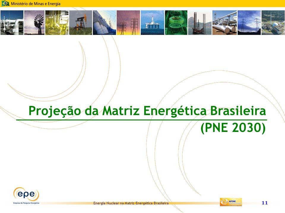 Energia Nuclear na Matriz Energética Brasileira 11 Projeção da Matriz Energética Brasileira (PNE 2030)