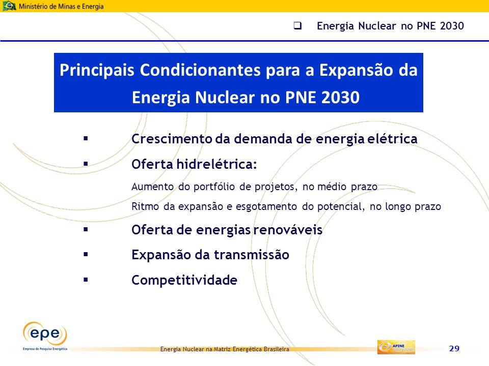 Energia Nuclear na Matriz Energética Brasileira 29 Crescimento da demanda de energia elétrica Oferta hidrelétrica: Aumento do portfólio de projetos, n