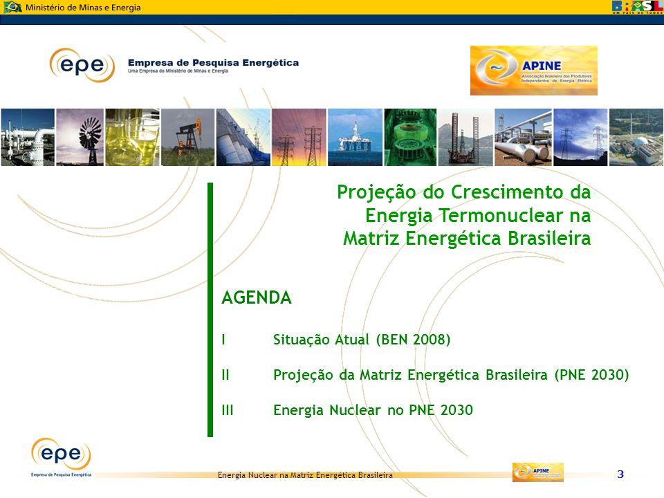 Energia Nuclear na Matriz Energética Brasileira 24 Elaboração: EPE Participação das energias renováveis Projeção da Matriz Energética Brasileira (PNE 2030)