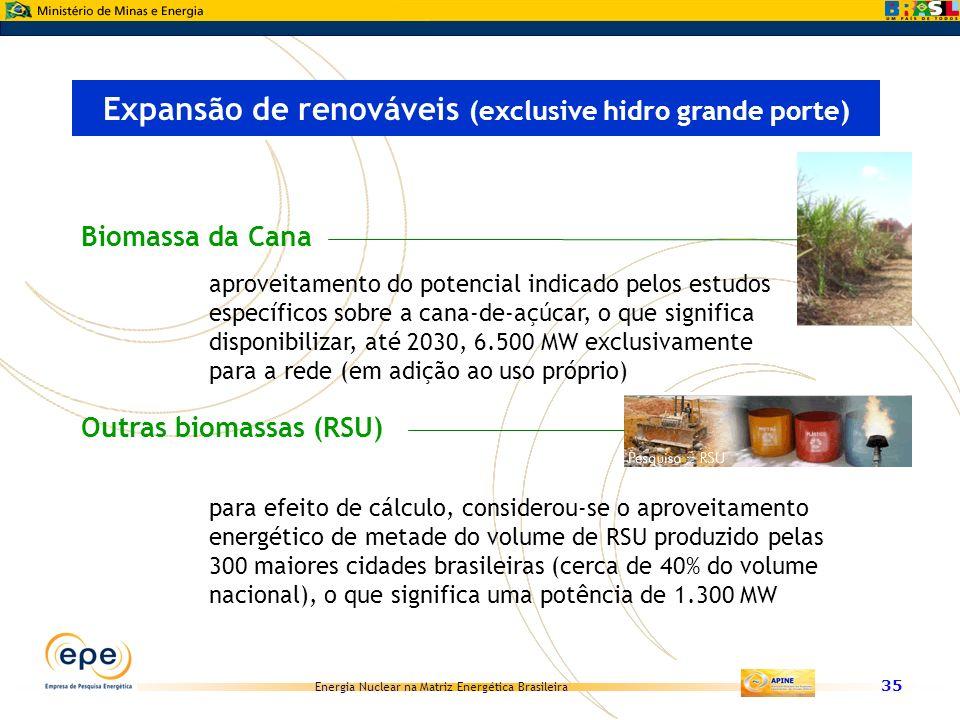 Energia Nuclear na Matriz Energética Brasileira 35 Outras biomassas (RSU) Biomassa da Cana Expansão de renováveis (exclusive hidro grande porte) aprov