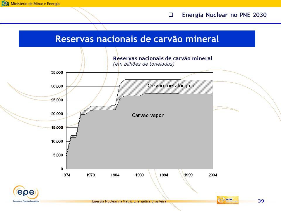 Energia Nuclear na Matriz Energética Brasileira 39 Reservas nacionais de carvão mineral (em bilhões de toneladas) Reservas nacionais de carvão mineral