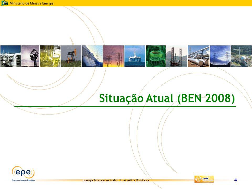Energia Nuclear na Matriz Energética Brasileira 482,8 195,9 62,1 milhões de tEP CRESCIMENTO DO CONSUMO 1970-20053,3% ao ano 2005-2030 3,7% ao ano Projeção do consumo de energia Projeção da Matriz Energética Brasileira (PNE 2030) Elaboração: EPE Fonte: BEN, 2008