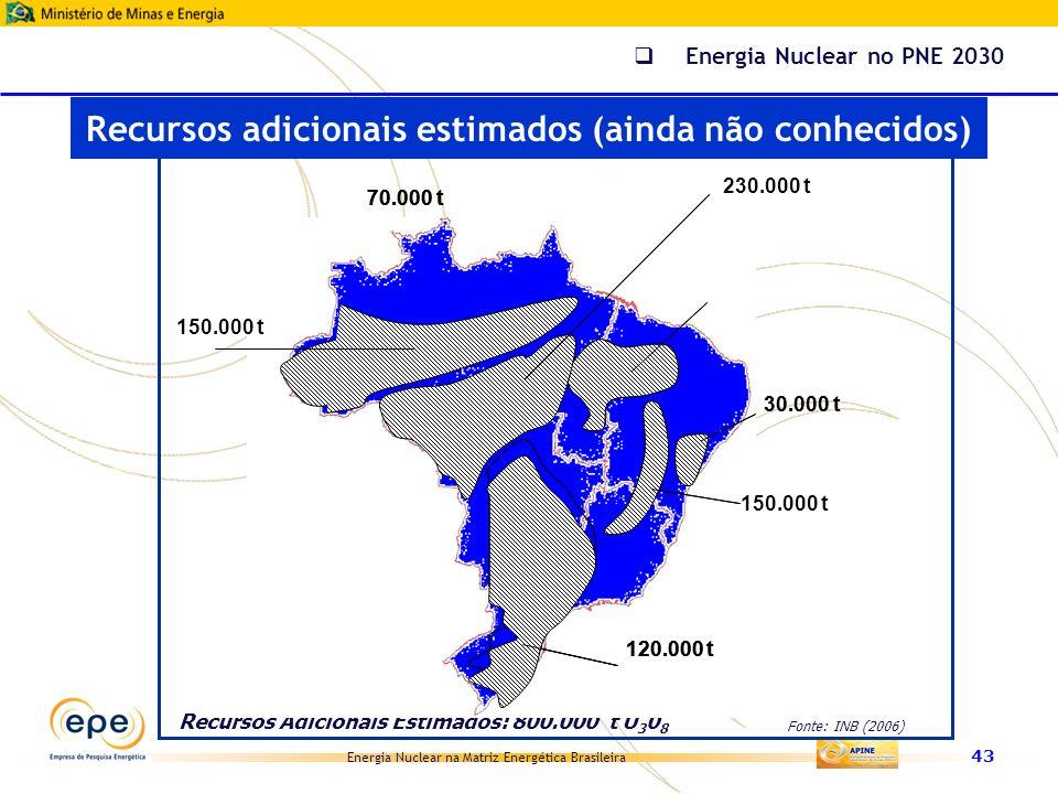 Energia Nuclear na Matriz Energética Brasileira 43 Fonte: INB (2006) Recursos Adicionais Estimados: 800.000 t U 3 0 8 150.000 t 30.000 t 70.000 t 120.