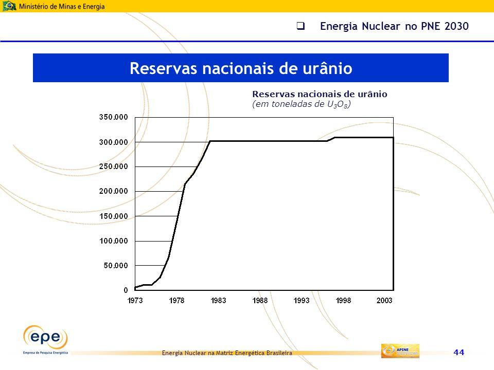 Energia Nuclear na Matriz Energética Brasileira 44 Reservas nacionais de urânio (em toneladas de U 3 O 8 ) Reservas nacionais de urânio Energia Nuclea