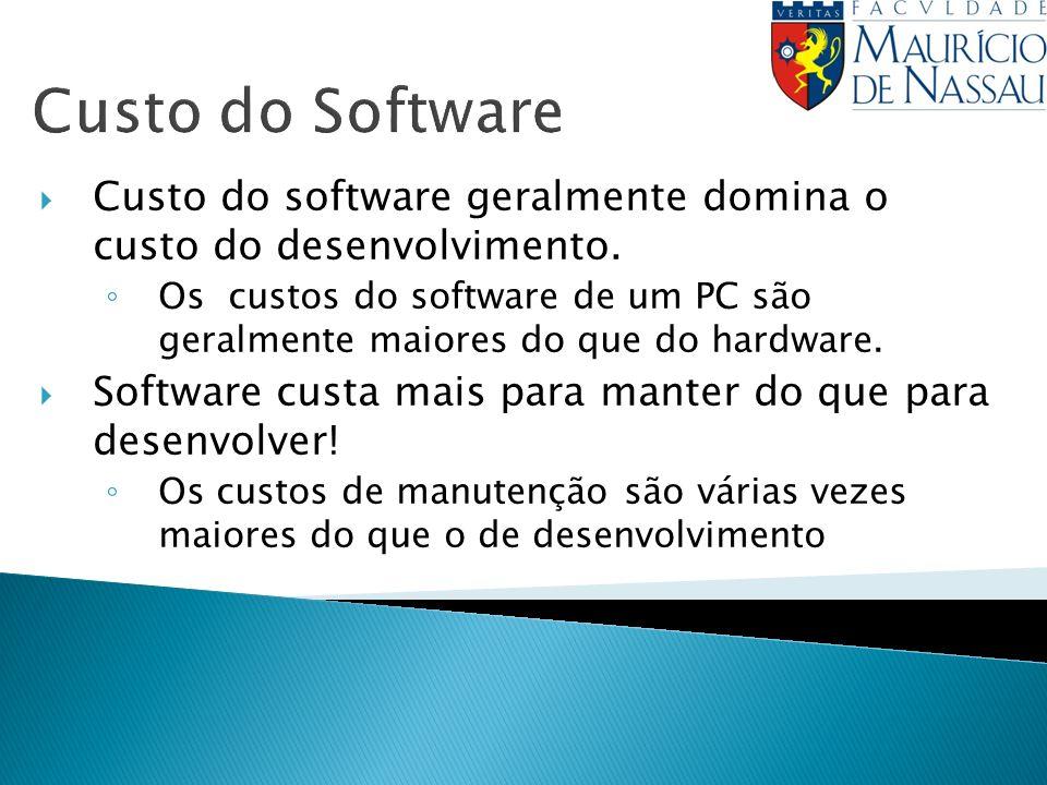 Custo do software geralmente domina o custo do desenvolvimento. Os custos do software de um PC são geralmente maiores do que do hardware. Software cus