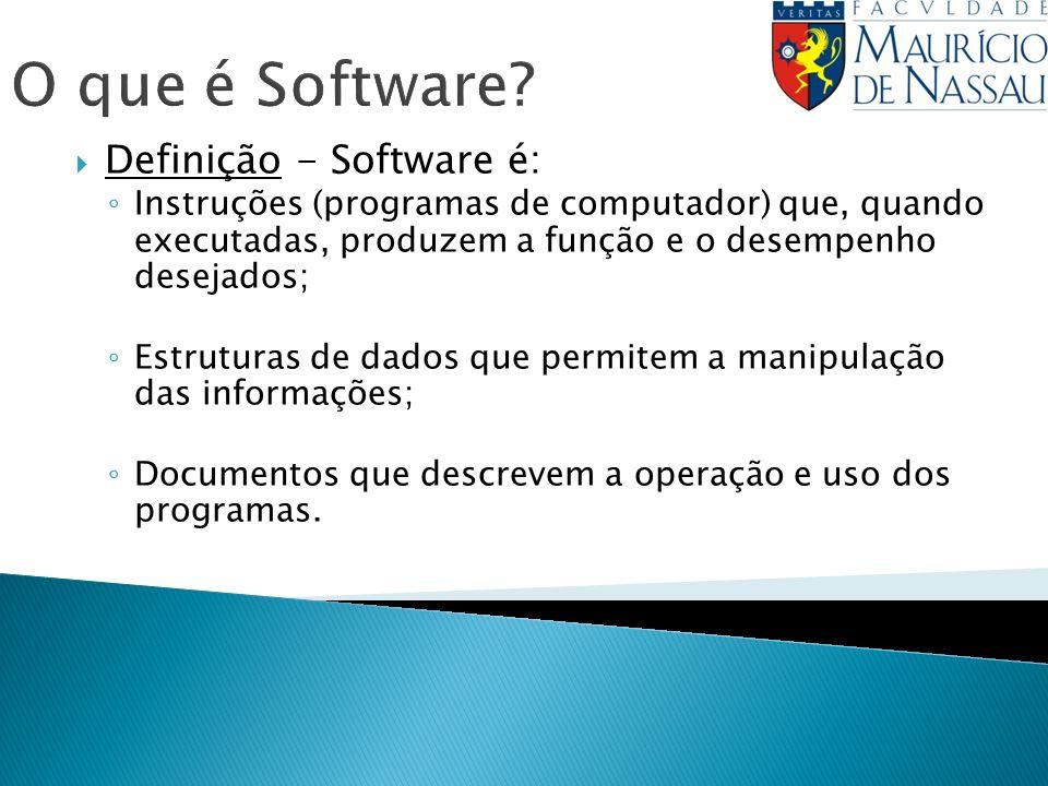 O que é Software? Definição - Software é: Instruções (programas de computador) que, quando executadas, produzem a função e o desempenho desejados; Est