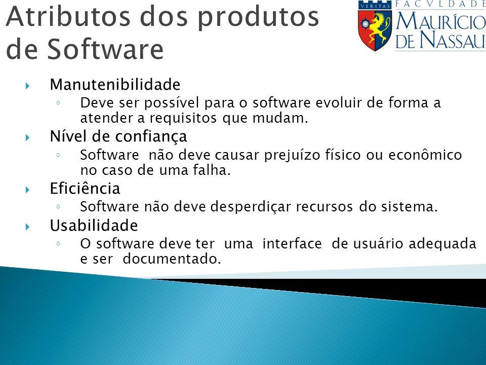 Atributos dos produtos de Software Manutenibilidade Deve ser possível para o software evoluir de forma a atender a requisitos que mudam. Nível de conf