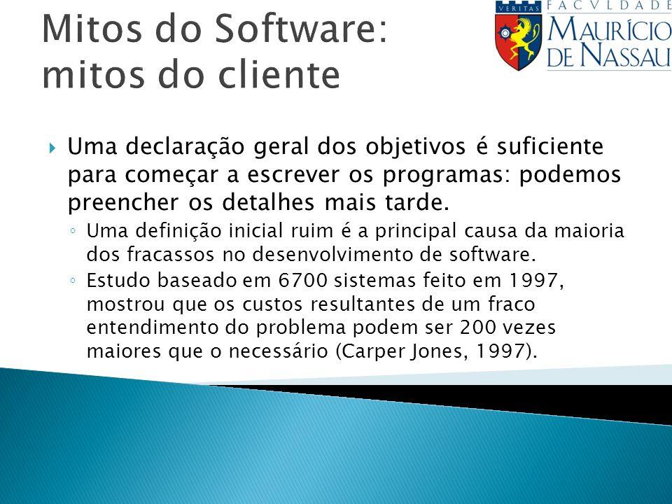 Mitos do Software: mitos do cliente Uma declaração geral dos objetivos é suficiente para começar a escrever os programas: podemos preencher os detalhe