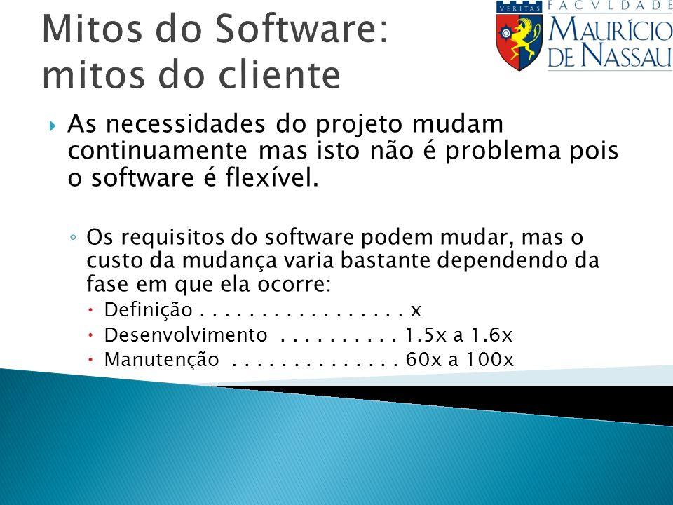 Mitos do Software: mitos do cliente As necessidades do projeto mudam continuamente mas isto não é problema pois o software é flexível. Os requisitos d