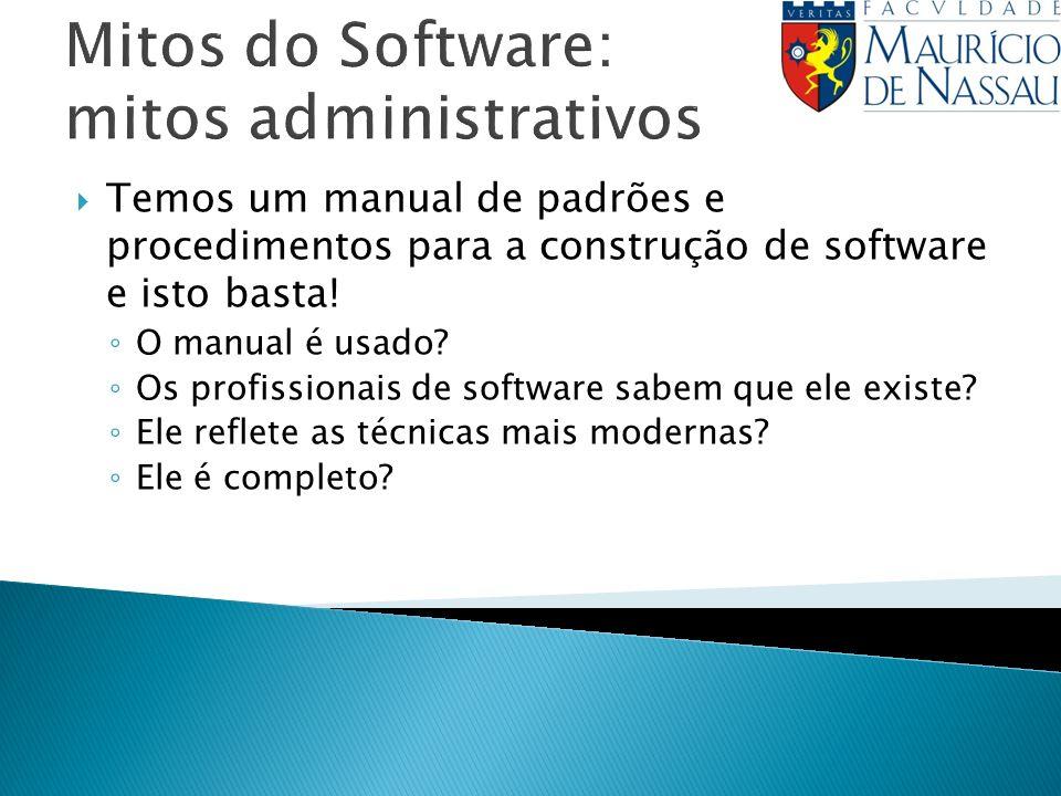 Mitos do Software: mitos administrativos Temos um manual de padrões e procedimentos para a construção de software e isto basta! O manual é usado? Os p