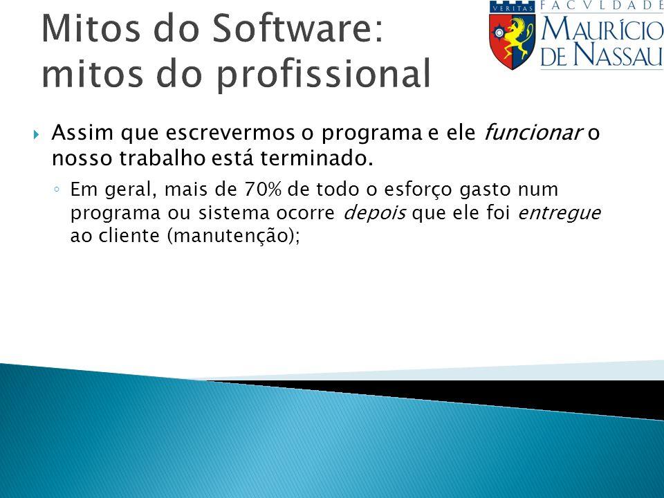 Mitos do Software: mitos do profissional Assim que escrevermos o programa e ele funcionar o nosso trabalho está terminado. Em geral, mais de 70% de to