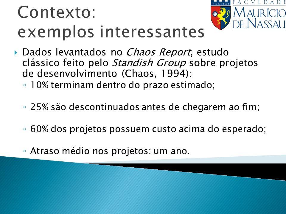 Contexto: exemplos interessantes Dados levantados no Chaos Report, estudo clássico feito pelo Standish Group sobre projetos de desenvolvimento (Chaos,