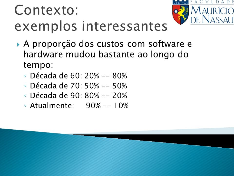 Custo do software geralmente domina o custo do desenvolvimento.