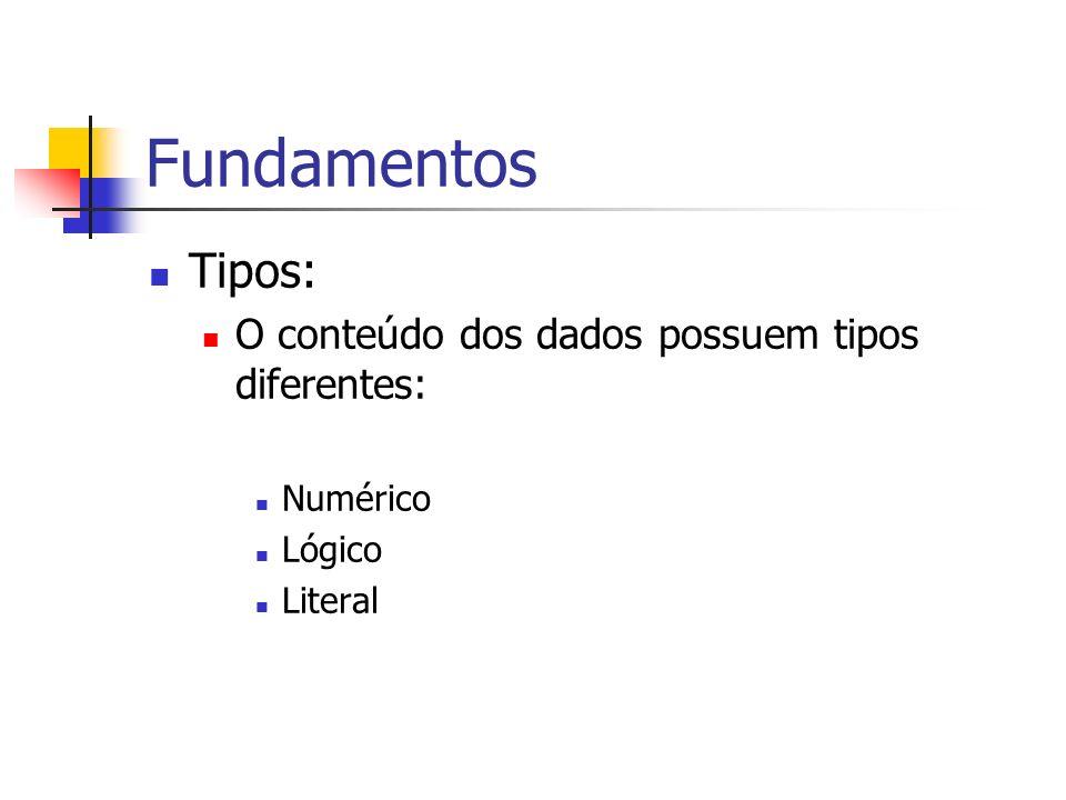 Fundamentos Tipos: O conteúdo dos dados possuem tipos diferentes: Numérico Lógico Literal