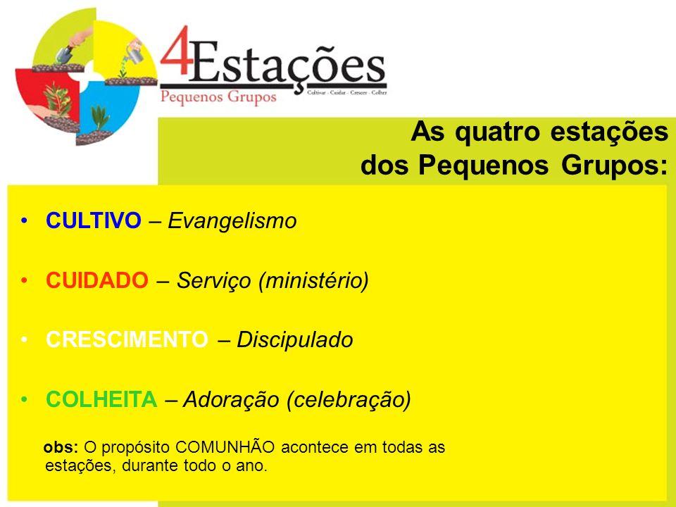 As quatro estações dos Pequenos Grupos: CULTIVO – Evangelismo CUIDADO – Serviço (ministério) CRESCIMENTO – Discipulado COLHEITA – Adoração (celebração