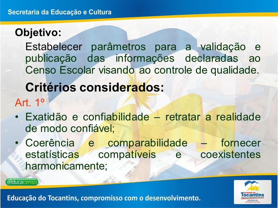 Objetivo: Estabelecer parâmetros para a validação e publicação das informações declaradas ao Censo Escolar visando ao controle de qualidade. Critérios