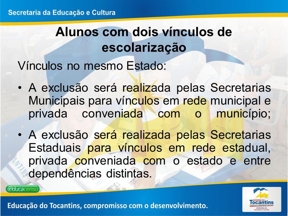 Alunos com dois vínculos de escolarização Vínculos no mesmo Estado: A exclusão será realizada pelas Secretarias Municipais para vínculos em rede munic