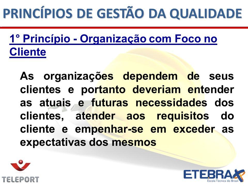 1° Princípio - Organização com Foco no Cliente As organizações dependem de seus clientes e portanto deveriam entender as atuais e futuras necessidades