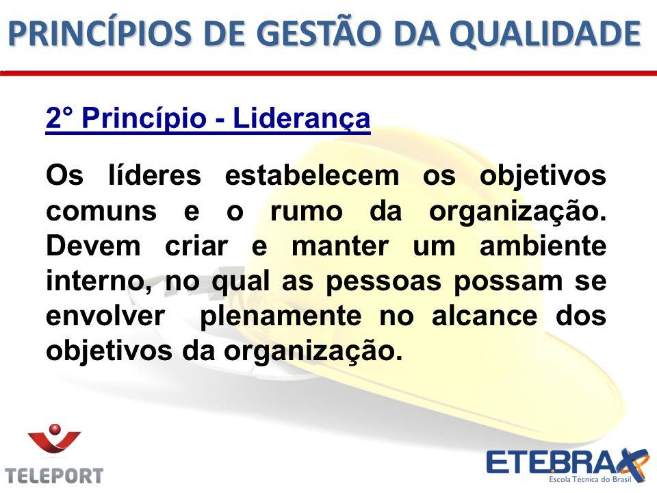 2° Princípio - Liderança Os líderes estabelecem os objetivos comuns e o rumo da organização. Devem criar e manter um ambiente interno, no qual as pess