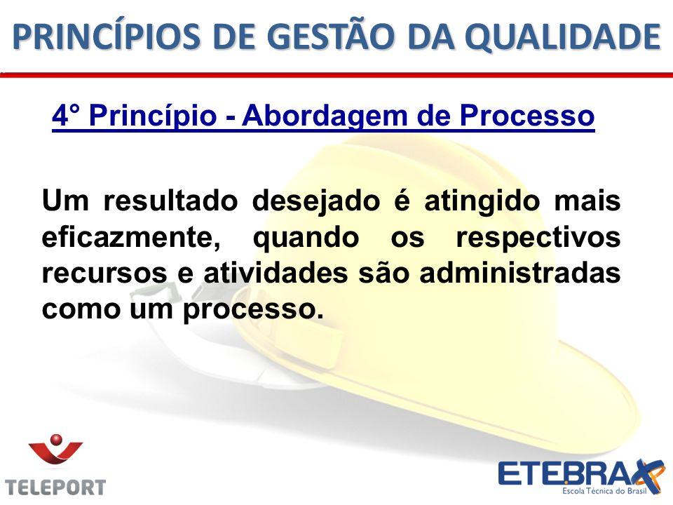 4° Princípio - Abordagem de Processo Um resultado desejado é atingido mais eficazmente, quando os respectivos recursos e atividades são administradas