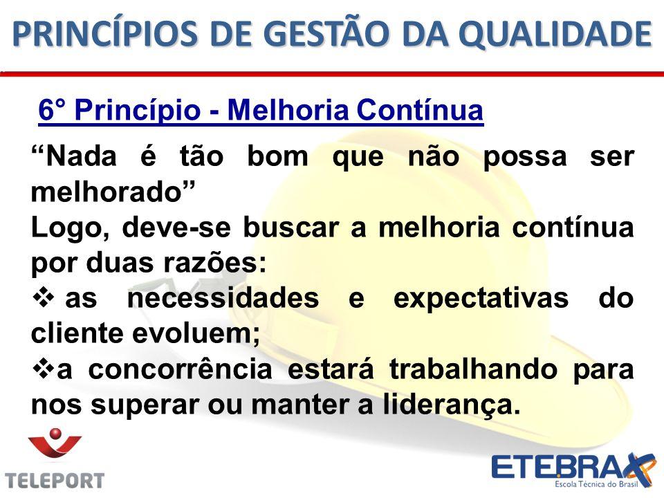 6° Princípio - Melhoria Contínua Nada é tão bom que não possa ser melhorado Logo, deve-se buscar a melhoria contínua por duas razões: as necessidades