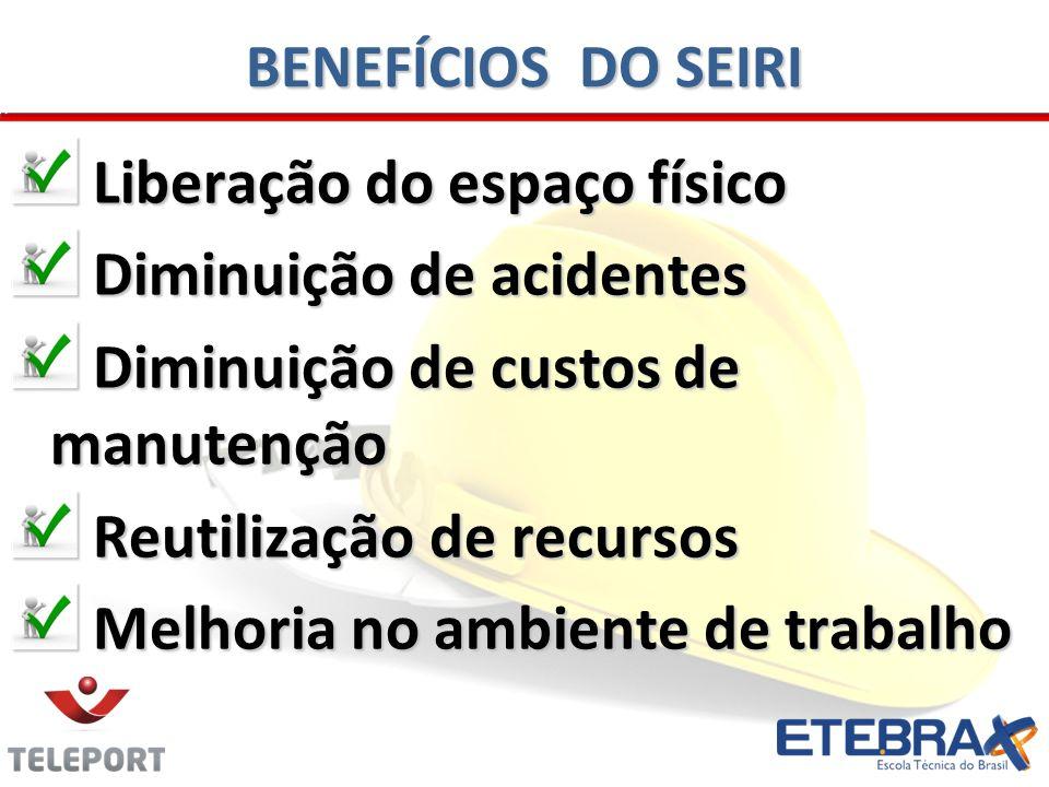 BENEFÍCIOS DO SEIRI Liberação do espaço físico Liberação do espaço físico Diminuição de acidentes Diminuição de acidentes Diminuição de custos de manu