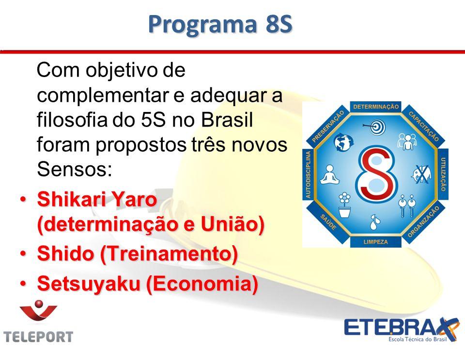Programa 8S Com objetivo de complementar e adequar a filosofia do 5S no Brasil foram propostos três novos Sensos: Shikari Yaro (determinação e União)S