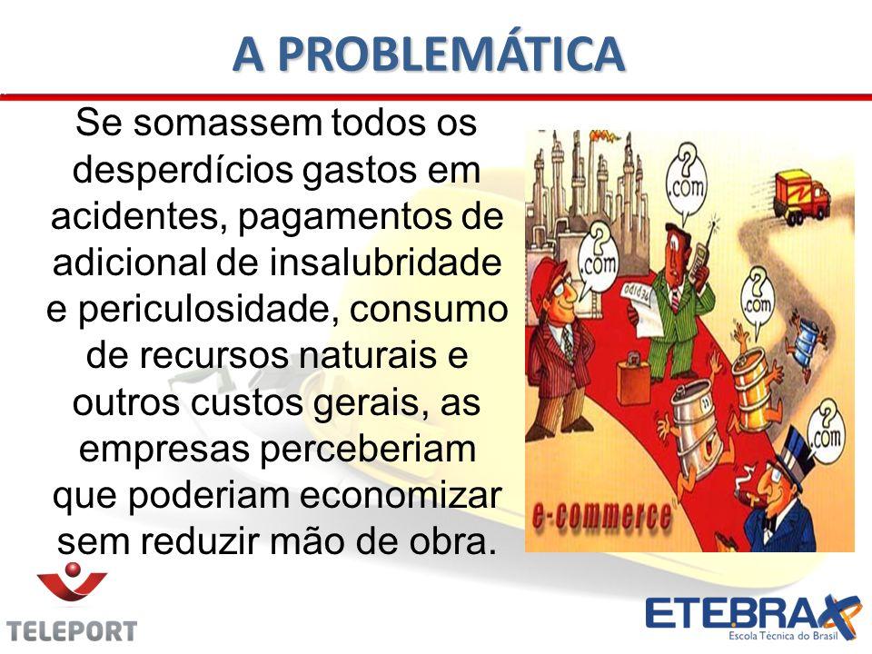 A PROBLEMÁTICA Se somassem todos os desperdícios gastos em acidentes, pagamentos de adicional de insalubridade e periculosidade, consumo de recursos n