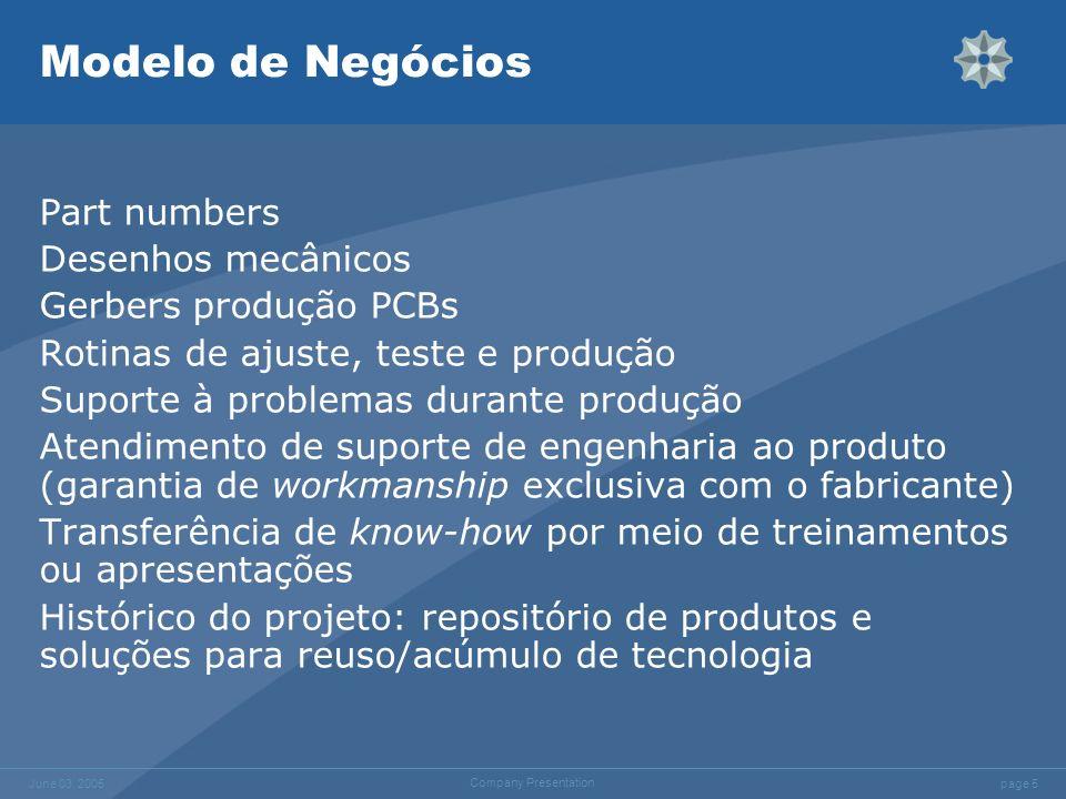 page 5 June 03, 2005 Company Presentation Modelo de Negócios Part numbers Desenhos mecânicos Gerbers produção PCBs Rotinas de ajuste, teste e produção