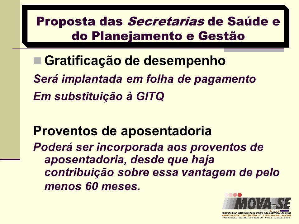 Proposta das Secretarias de Saúde e do Planejamento e Gestão Gratificação de desempenho Será implantada em folha de pagamento Em substituição à GITQ P