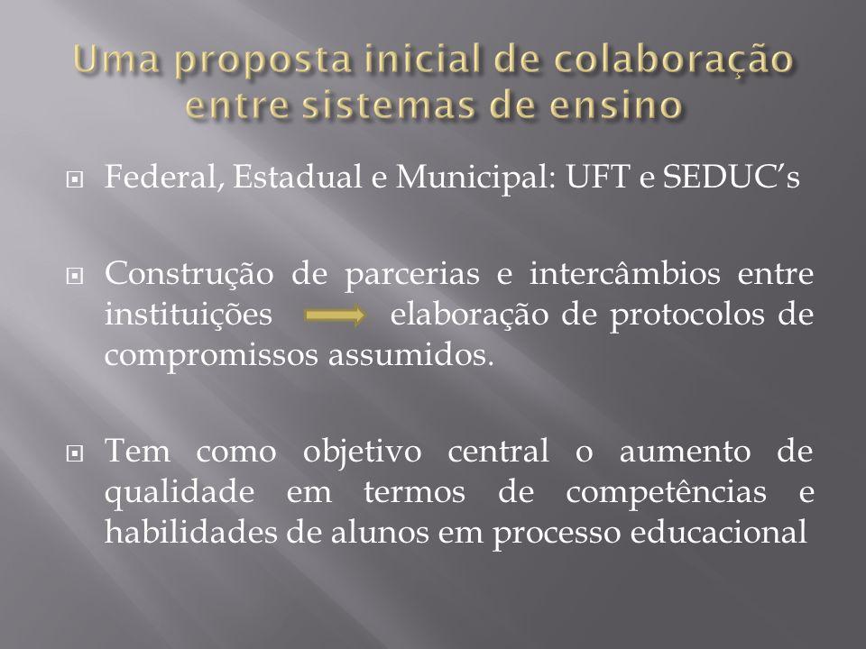 Federal, Estadual e Municipal: UFT e SEDUCs Construção de parcerias e intercâmbios entre instituições elaboração de protocolos de compromissos assumid