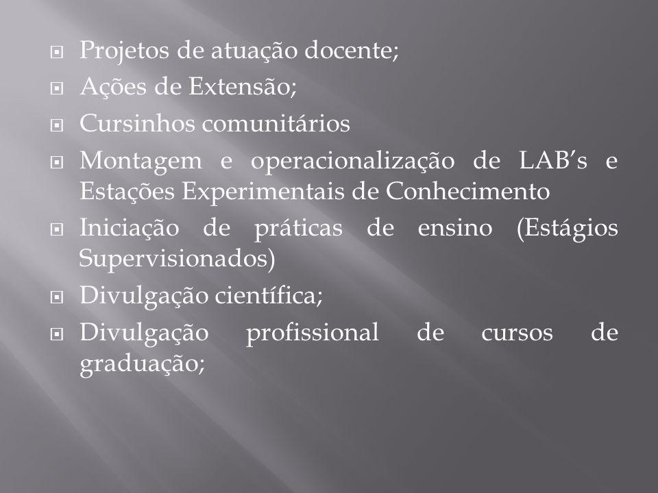 Projetos de atuação docente; Ações de Extensão; Cursinhos comunitários Montagem e operacionalização de LABs e Estações Experimentais de Conhecimento I
