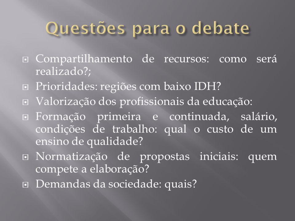 Compartilhamento de recursos: como será realizado?; Prioridades: regiões com baixo IDH? Valorização dos profissionais da educação: Formação primeira e