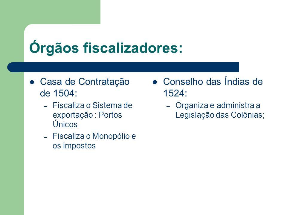 Órgãos fiscalizadores: Casa de Contratação de 1504: – Fiscaliza o Sistema de exportação : Portos Únicos – Fiscaliza o Monopólio e os impostos Conselho