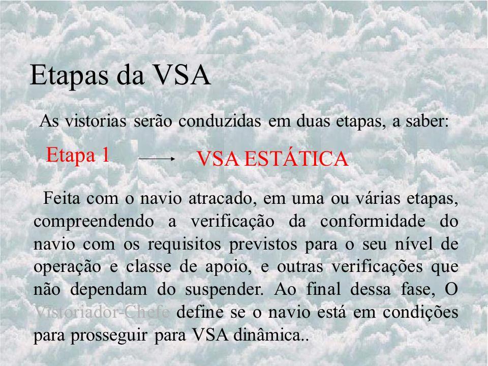 Definição de VSA É uma atividade de prevenção realizada pelo SIPAAerM ou respectiva SIPAA que, a partir da pesquisa e análise realizada nas OM com cap
