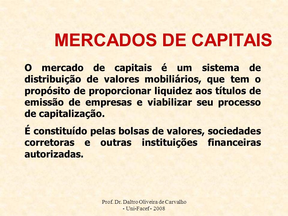 Prof. Dr. Daltro Oliveira de Carvalho - Uni-Facef - 2008 MERCADOS DE CAPITAIS O mercado de capitais é um sistema de distribuição de valores mobiliário