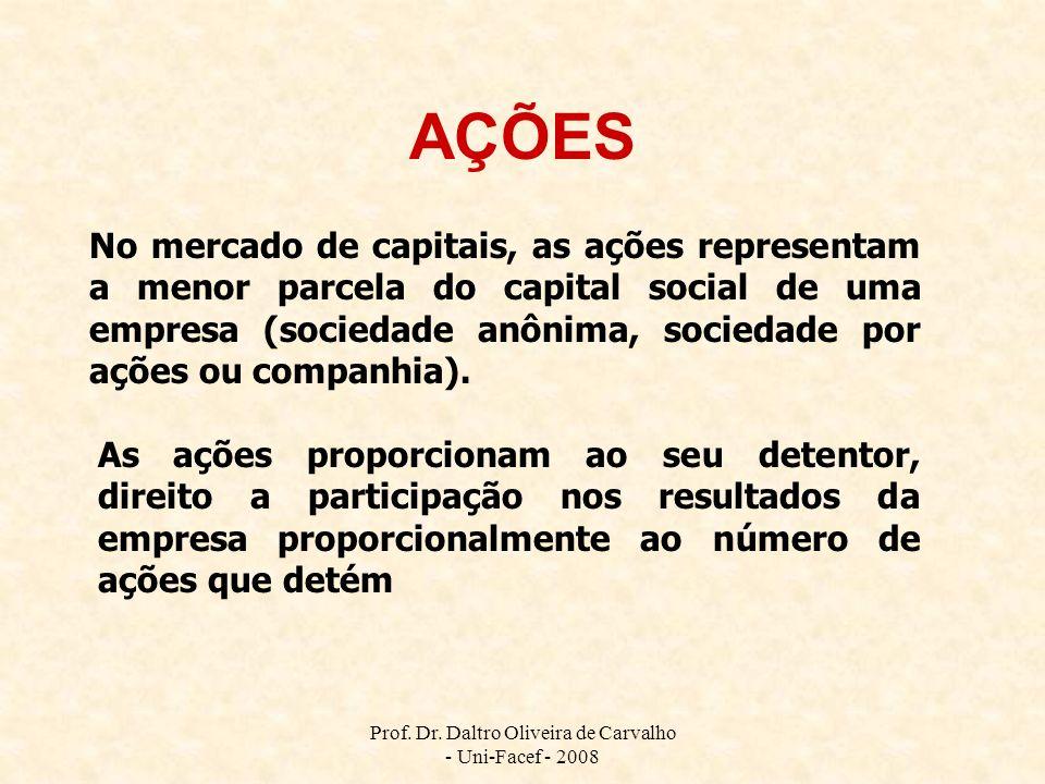 Prof. Dr. Daltro Oliveira de Carvalho - Uni-Facef - 2008 AÇÕES No mercado de capitais, as ações representam a menor parcela do capital social de uma e