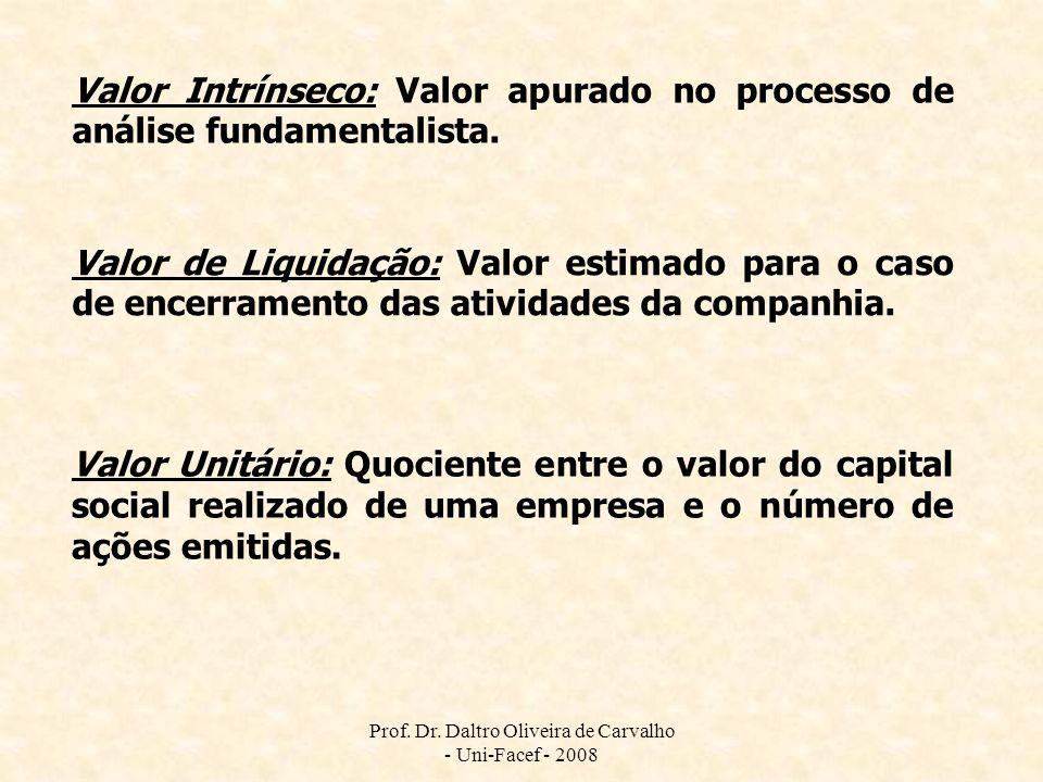 Prof. Dr. Daltro Oliveira de Carvalho - Uni-Facef - 2008 Valor Intrínseco: Valor apurado no processo de análise fundamentalista. Valor de Liquidação: