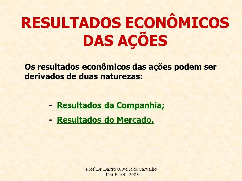 Prof. Dr. Daltro Oliveira de Carvalho - Uni-Facef - 2008 RESULTADOS ECONÔMICOS DAS AÇÕES Os resultados econômicos das ações podem ser derivados de dua