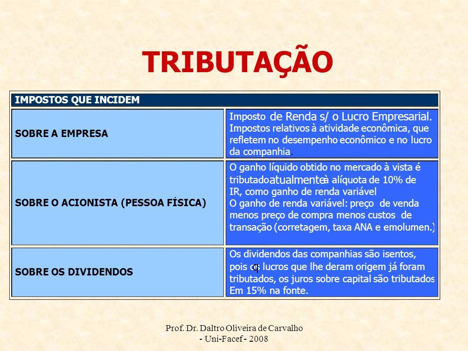 Prof. Dr. Daltro Oliveira de Carvalho - Uni-Facef - 2008 TRIBUTAÇÃO