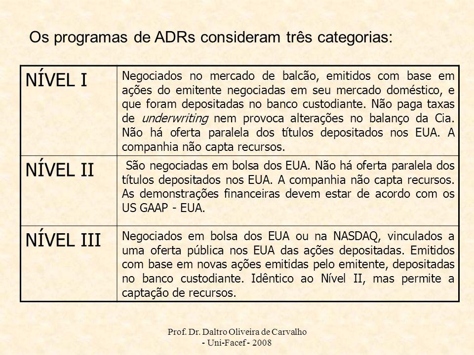 Prof. Dr. Daltro Oliveira de Carvalho - Uni-Facef - 2008 Os programas de ADRs consideram três categorias: NÍVEL I Negociados no mercado de balcão, emi