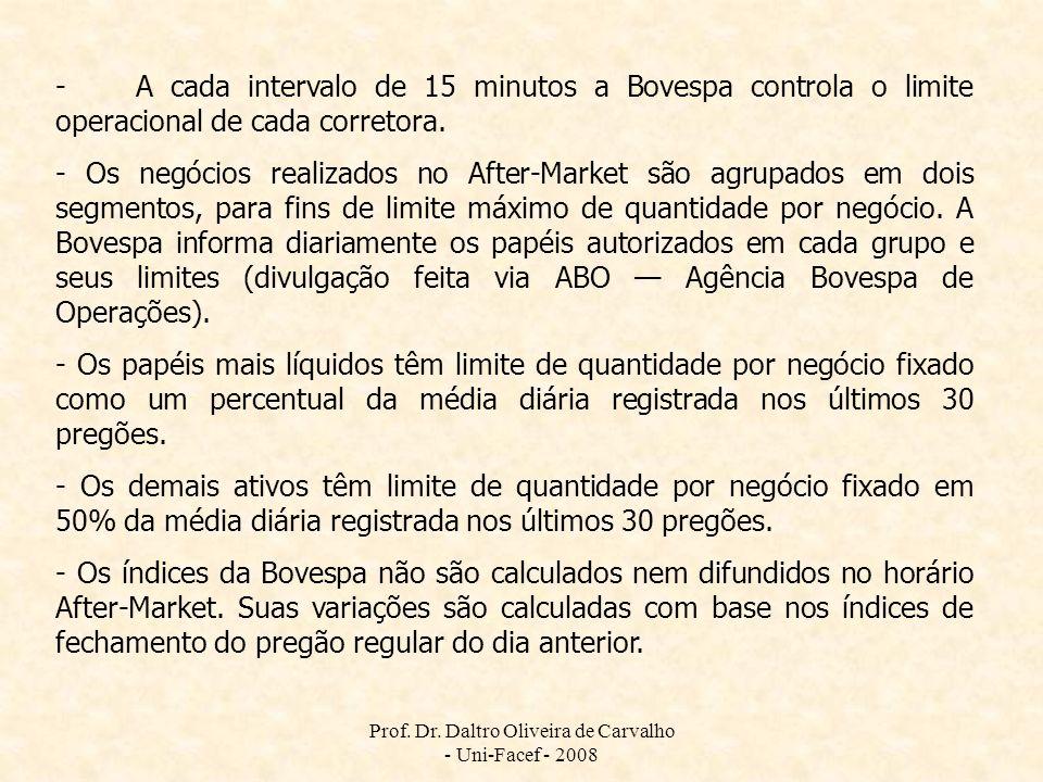 Prof. Dr. Daltro Oliveira de Carvalho - Uni-Facef - 2008 - A cada intervalo de 15 minutos a Bovespa controla o limite operacional de cada corretora. -