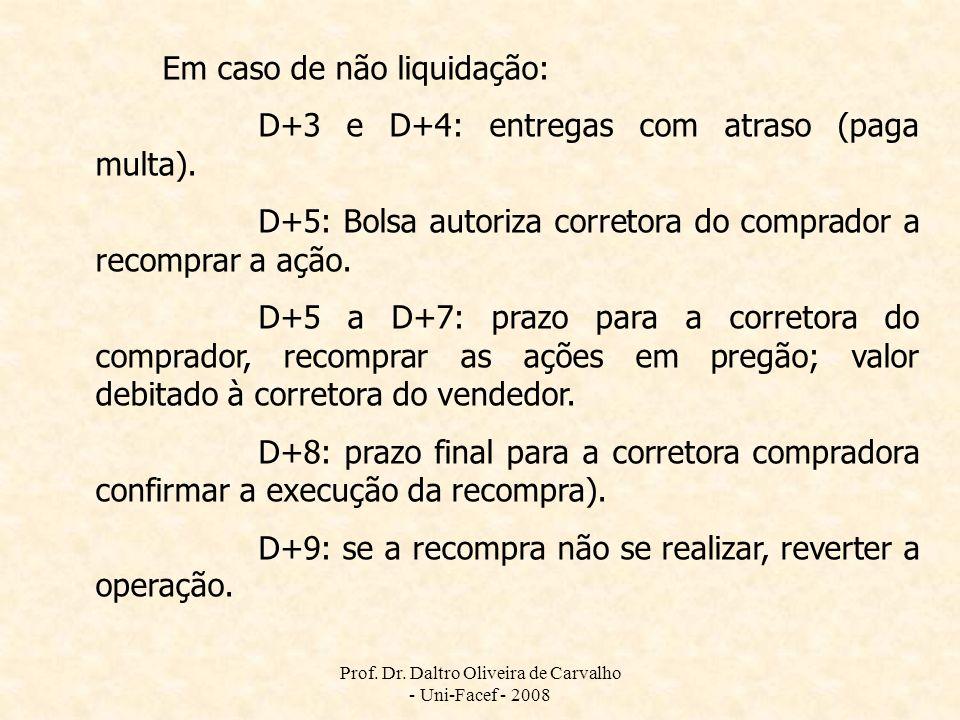 Prof. Dr. Daltro Oliveira de Carvalho - Uni-Facef - 2008 Em caso de não liquidação: D+3 e D+4: entregas com atraso (paga multa). D+5: Bolsa autoriza c