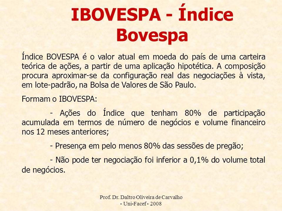 Prof. Dr. Daltro Oliveira de Carvalho - Uni-Facef - 2008 IBOVESPA - Índice Bovespa Índice BOVESPA é o valor atual em moeda do país de uma carteira teó